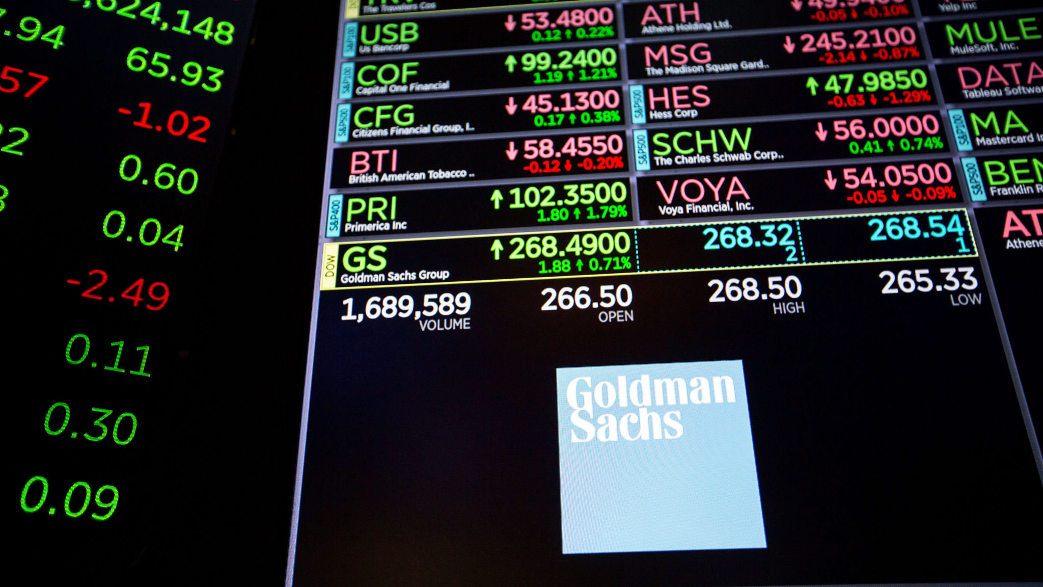 Goldman Sachs to speed up push into US wealth management