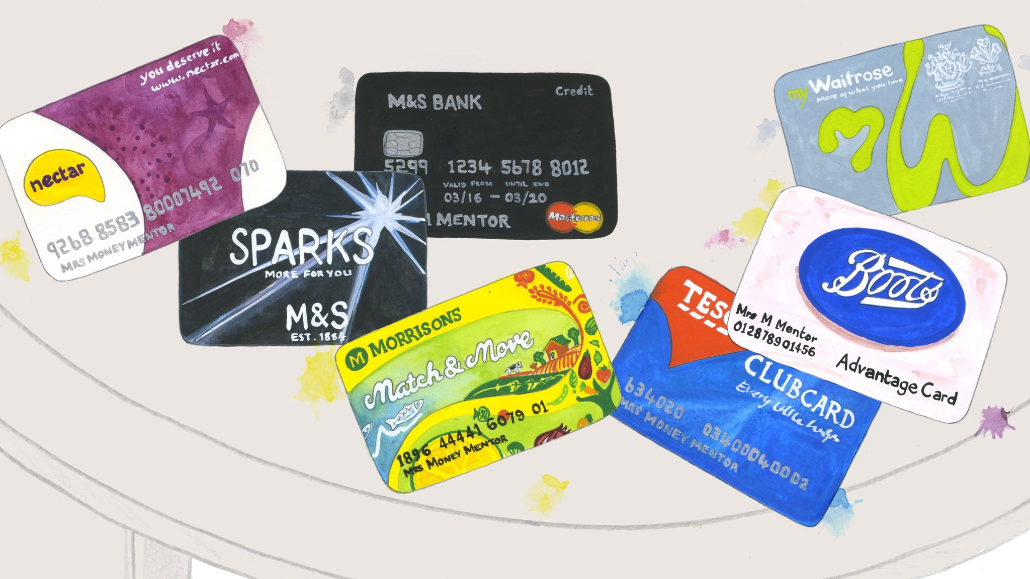Which loyalty cards are best to have in your wallet? | Financial Times
