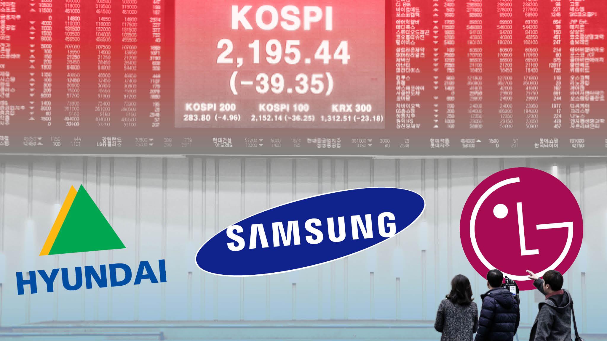韓國股市權值股懶人包 韓國股票指標個股介紹整理 上4 大韓航空,三星電子,現代汽車 @東南亞投資報告