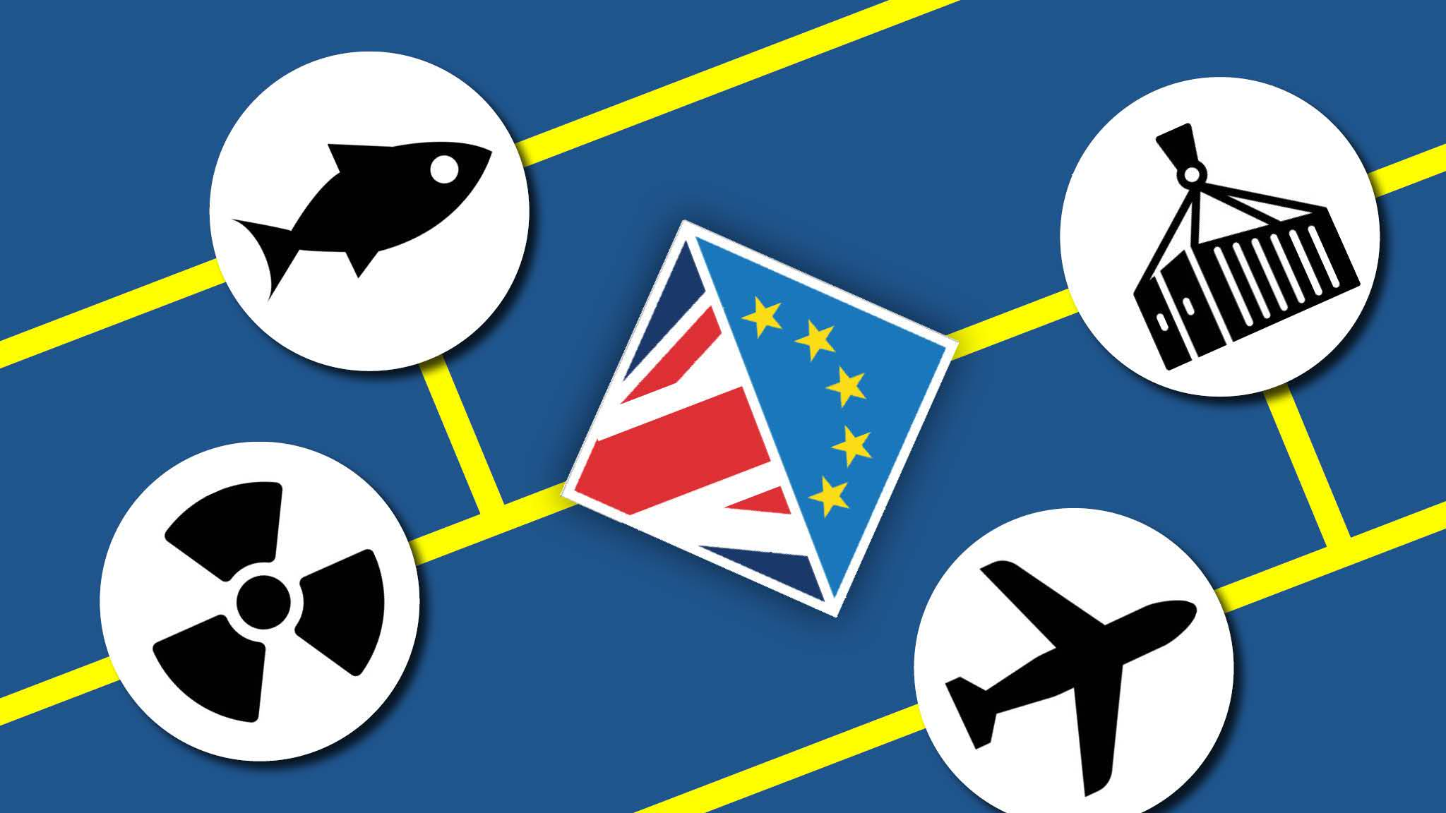 Britain faced with Brexit headache over ties with rest of the world
