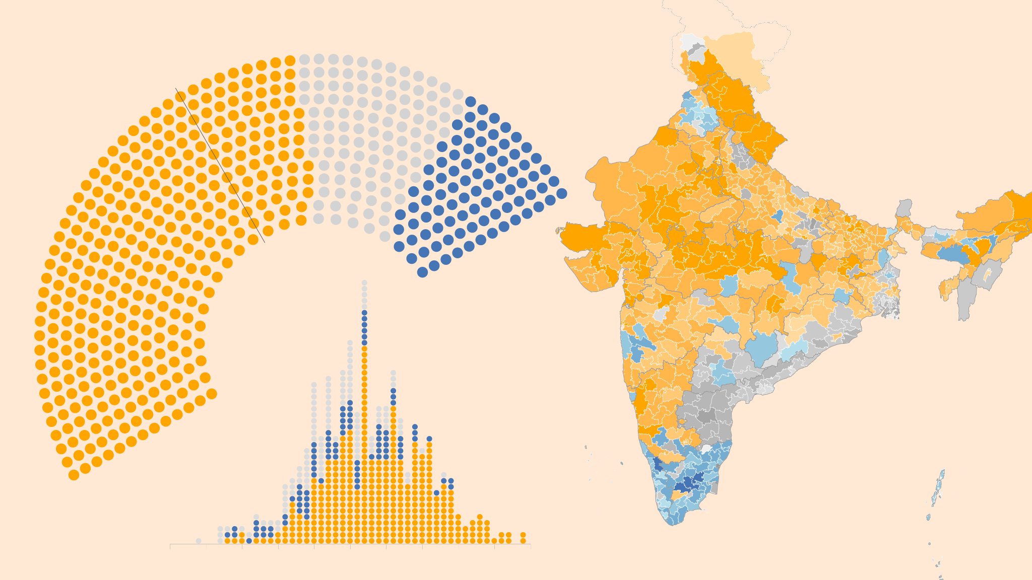 India 2019 election results: Modi\'s landslide in charts ...