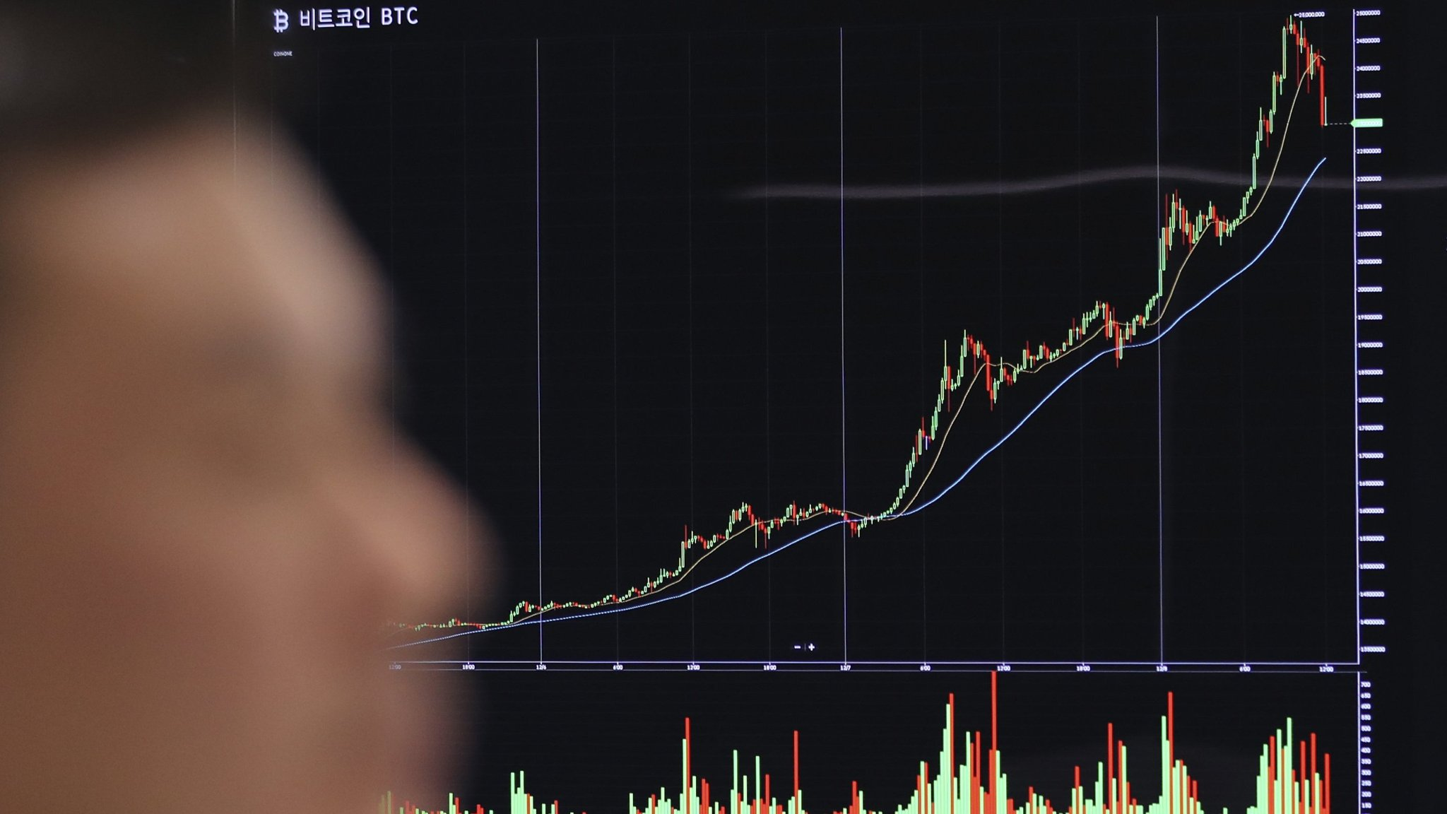 Bitcoin fairy dust sends other niche assets soaring