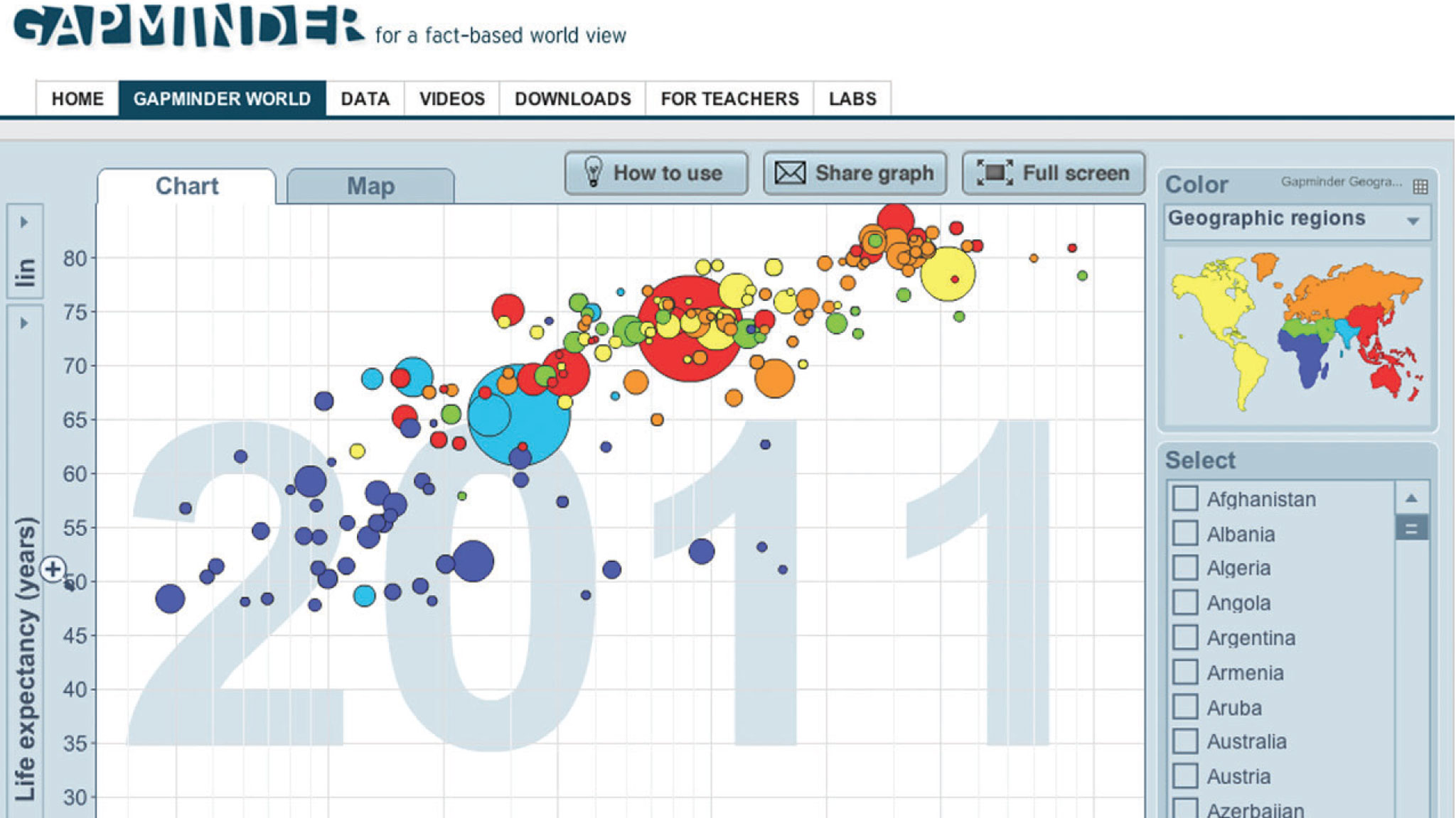 gapminder unveiling the beauty of statistics for a fact