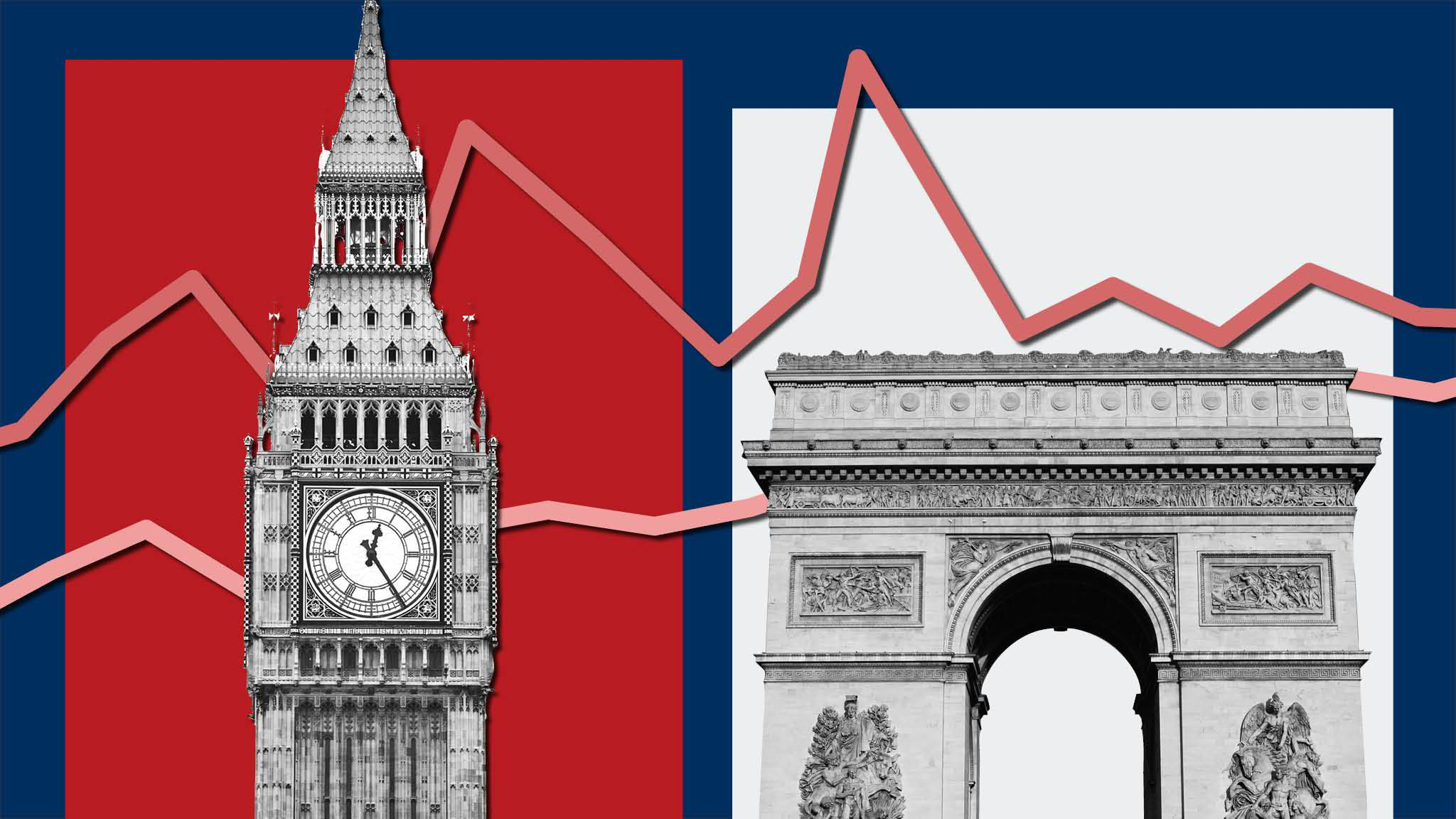 How Britain And Frances Economies Match Up Financial Times