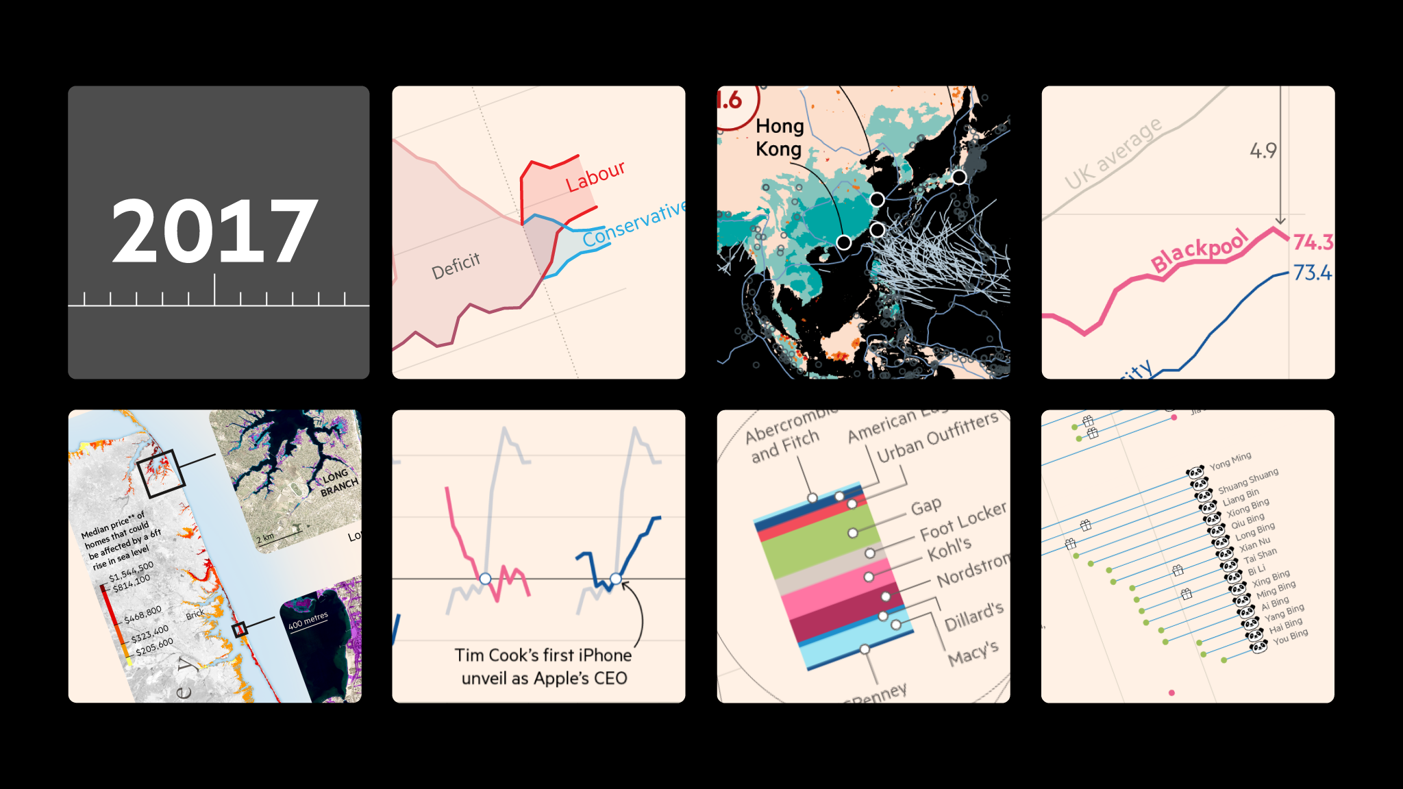 Design Secrets Behind The Fts Best Charts Of The Year Financial Times