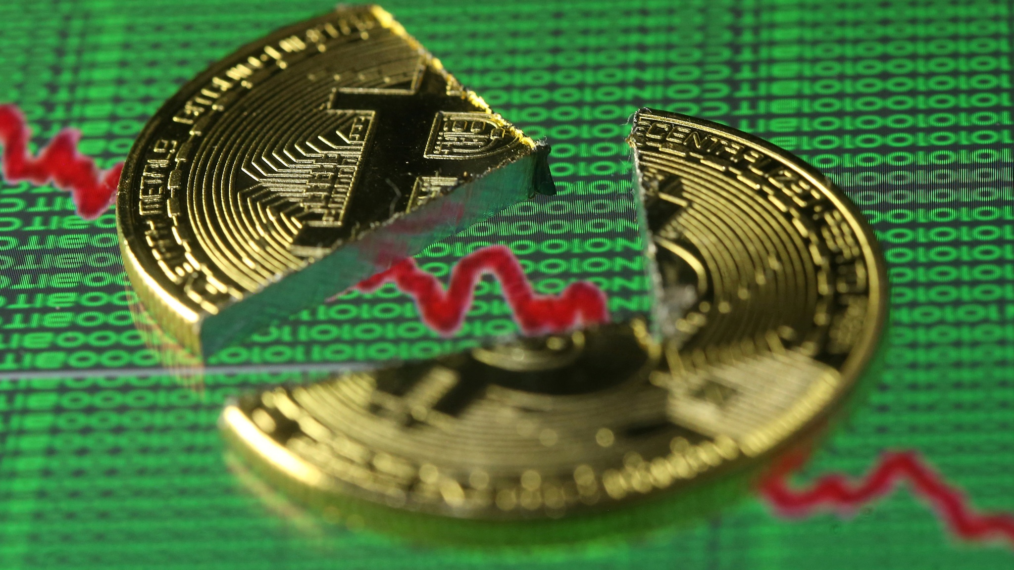 Bit-pop: Bitcoin sinks to $8,300, down over 40% so far this year