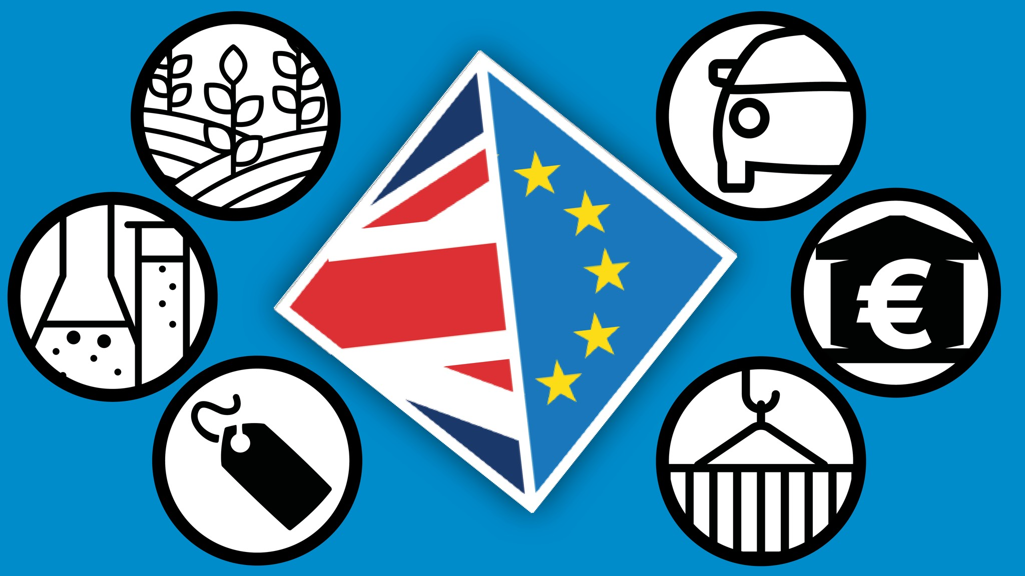 Winners And Losers In An Eu Uk Free Trade Agreement Financial Times