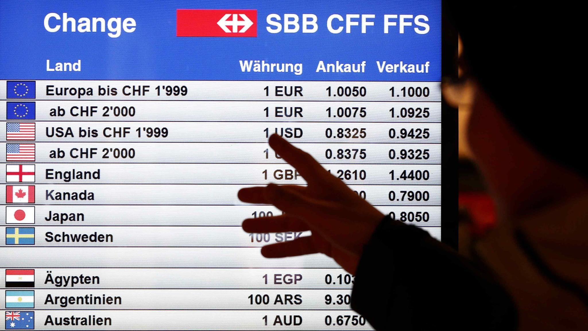 forex broker australien binäre option indonesien 2021