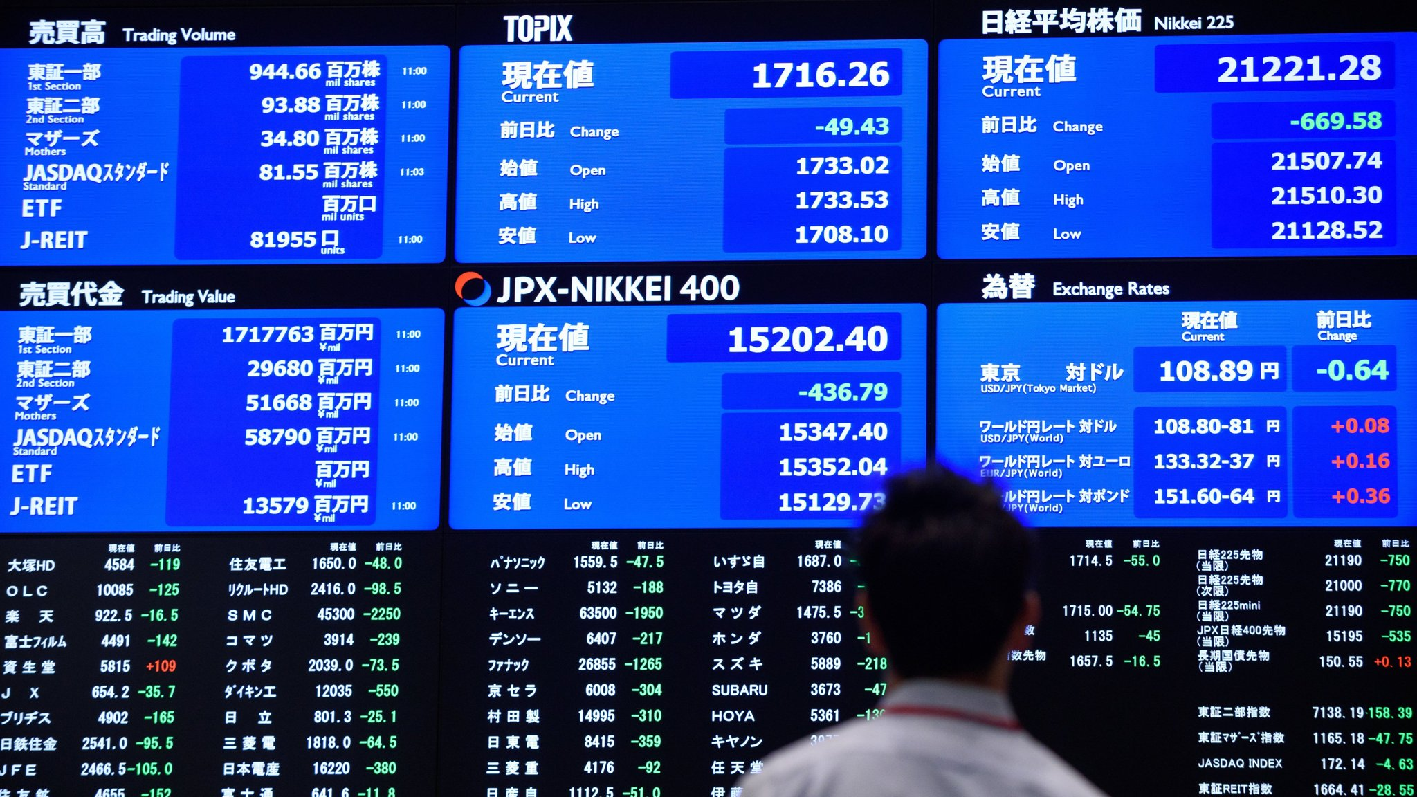 Japanese financial regulator unveils shake-up for stock exchange    Financial Times