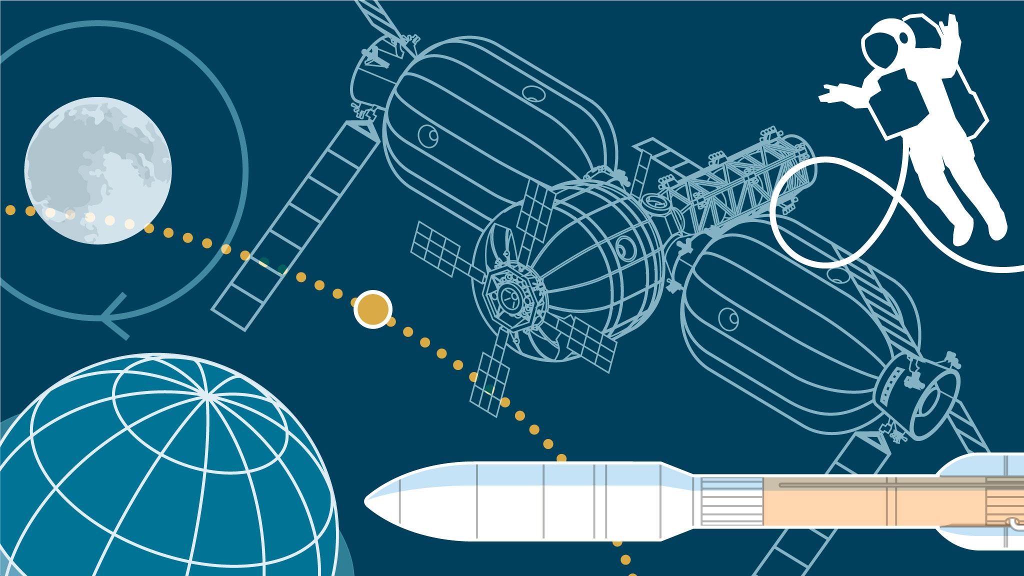 2020: A Space Station odyssey