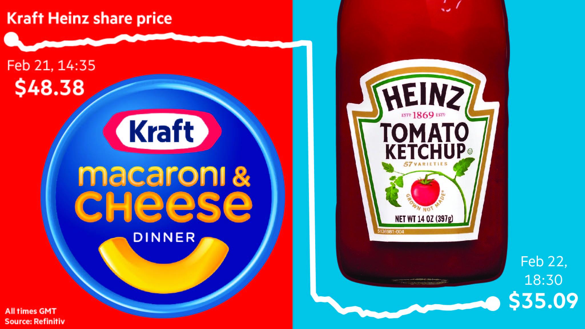 Kraft heinz ketchup