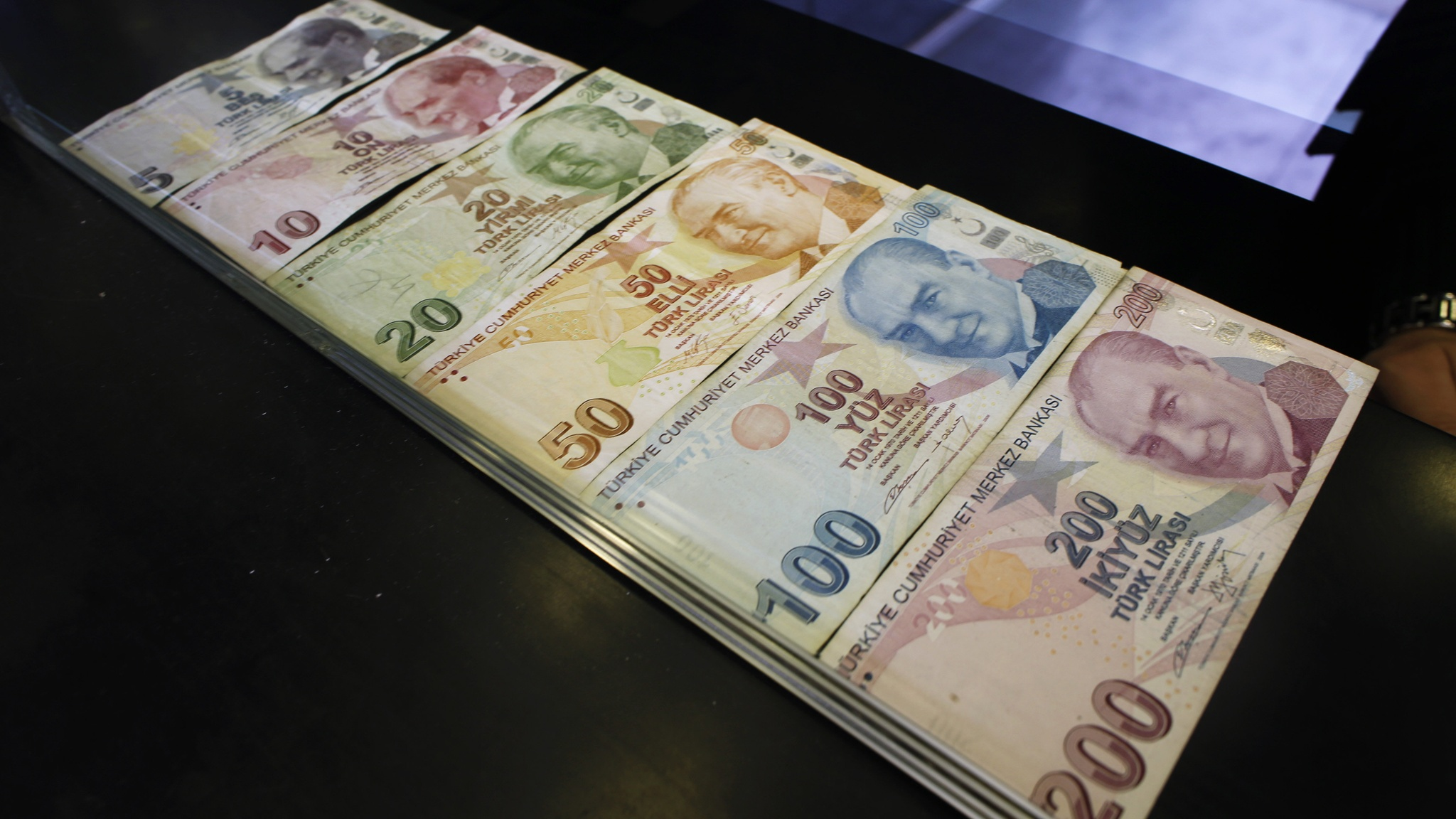 How much money to take to Turkey