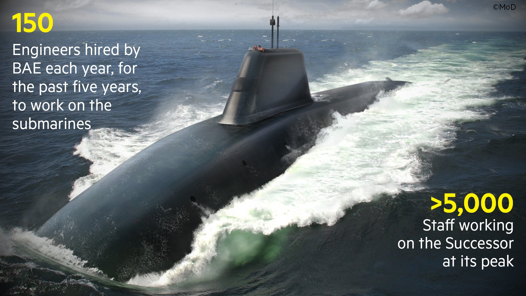 nuclear submarine project looks to take lessons on board